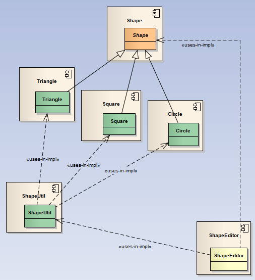 logical and physical design of a Design database with entity relationship diagram tool (erd tool) create conceptual, logical and physical database design generate database and ddl from erd and more.
